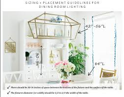 do you have any tips to determine the number and size of pendant lights for a kitchen island
