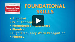 Reading Level Correlation Chart Common Core Common Core Standards Reading A Z