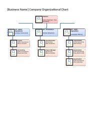 Organizational Chart 1 The Hershey Company