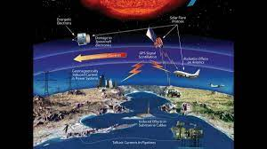 Severe Solar Storm Could Force World ...
