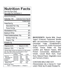 mint chocolate chip nutrition