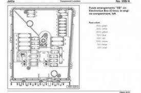 vw tdi fuse box example electrical wiring diagram \u2022 2011 Dodge Durango Fuse Box Diagram at 2011 Vw Golf Tdi Fuse Box Diagram