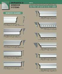 To reduce any intimidation from. Pictures Of Moulding On Interior Windows Window Headers Window Trim Exterior Windows Exterior Exterior Window Molding