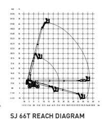 skyjack sj 66t platform s sj 66t diagram