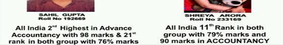 Topics for may 2013 1) 3 insurance claim jan. Https Carockstar Files Wordpress Com 2014 10 Insurance Claim Pdf