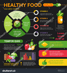 Design A Poster On The Topic Of Healthy Food Healthy Food Info Poster Brochure Cover Stock Vector