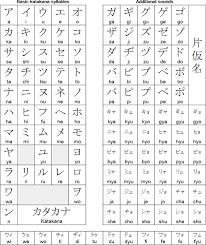 Kanji Alphabet Chart Japanese Katakana