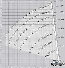 truck loading diagrams wire data schema \u2022 trailer loading diagram pallet pattern boom truck loading diagrams circuit connection diagram u2022 rh scooplocal co truck trailer loading patterns flatbed trailer loading diagrams