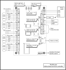 house alarm wiring diagrams pdf house image wiring burglar alarm wiring diagram pdf burglar auto wiring diagram on house alarm wiring diagrams pdf