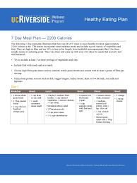 diet spreadsheet diet plan template