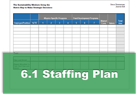employee availability template excel finance the sustainability mindset