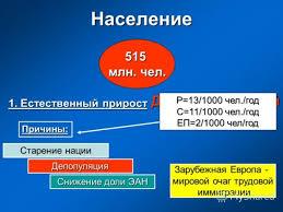 Курсовая валюта Рефераты курсовые контрольные  Опасность реферат