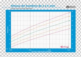Growth Chart Weight And Height Percentile Human Height Boy