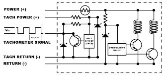 methods of monitoring fan performance comair rotron figure 4 isolated 5 volt tachometer circuit