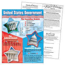 State Government Chart T 38065 United States Government Chart