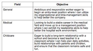 do resume need objective for basic resume objective examples basic resume objective samples