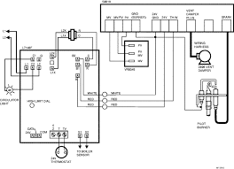 port valve wiring diagram honeywell wiring diagram and wiring diagram for furnace gas valve schematics and diagrams