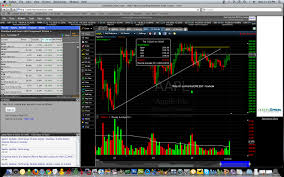Best Stock Chart Program Stock Chart Images Online