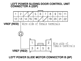 check for continuity between the left power sliding door control unit connector a 22p no 13 terminal and left power slide motor connector b 6p no