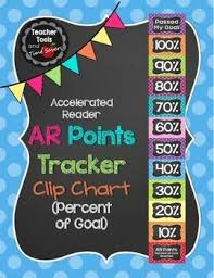 Ar Points Clip Chart In Polka Dots Chalkboard For