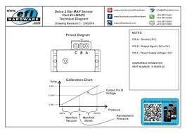 aem 5 bar map sensor wiring diagram wiring diagrams gm 2 bar map sensor wiring diagram schematics and diagrams