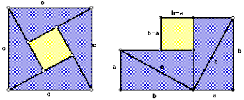 proofs of the pythagorean theorem in the above diagrams the blue triangles are all congruent and the yellow squares are congruent first we need to the area of the big square two