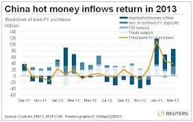 Charts In Focus Lukewarm Q2 Start For China Economy