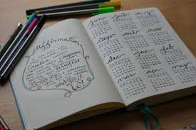 is journaling a word setting up your bullet journal how i set up mine trendovy