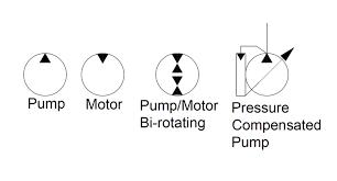 Hydraulic Symbols Understanding Basic Fluid Power Schematics