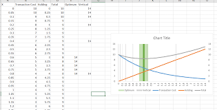 Add Primary Major Vertical Gridlines To The Clustered Bar Chart Excel Chart Vertical Gridlines With Variable Intervals