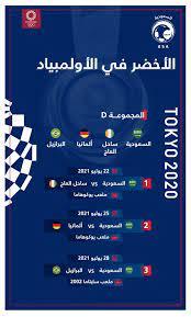 صحيفة المدينة   #عاجل .. مجموعة #المنتخب_السعودي في #أولمبياد_طوكيو:  السعودية . البرازيل . ألمانيا . ساحل العاج