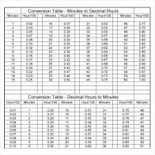 time chart template convert minutes to hours excel time conversion chart template