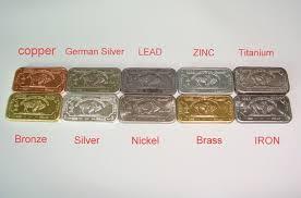 Investing Com Zinc Chart Base Metals Breakout Reversing Decade Long Downtrend