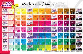 Premo Color Mixing Chart