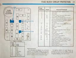 chevy truck fuse box diagram image need fuse diagram 80 96 ford bronco ford bronco zone early on 1982 chevy truck fuse