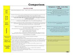 Post 911 Homework Sample Help Zsassignmentmpsg Easyform Us