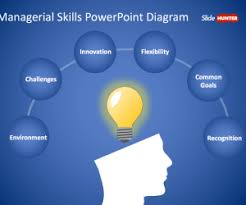 Powerpoint Project Management Templates Free Project Management Powerpoint Templates Free Ppt