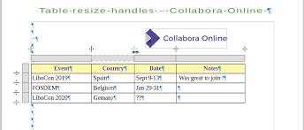 Online Snapshot Snapshot Archives Collabora Productivity