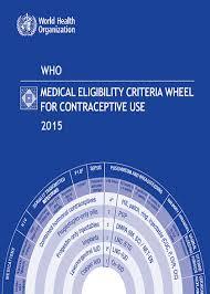 Medical Eligibility Criteria Wheel For Contraceptive Use