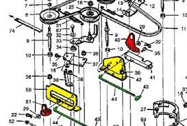 murray riding lawn mower drive belt diagram images cpsc murray diagram together mtd 46 inch mower deck belt wiring