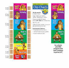 Buy This Clip Chart As Is Or Have Mascot Junction Clip