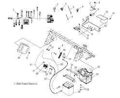 polaris sportsman starter wiring diagram wirdig polaris sportsman 500 fuel filter location also 1998 polaris sportsman