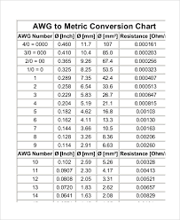 Metric Conversion Chart For Kids Kids Metric Conversion Chart 7 Free Pdf Documents