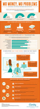 what really motivates employees infographic what really motivates employees