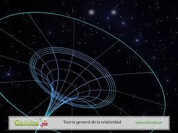 Teoría general de la relatividad | Ciencias.pe