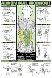 Stomach Exercise Chart Abdominal Core Workout Professional Fitness Instructional