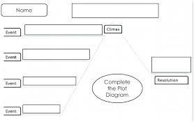 Parts Of A Plot Diagram Balnk Plot Diagram Schematics Online