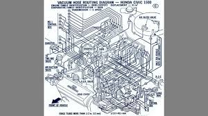 run away screaming 1985 honda cvcc vacuum hose routing diagram honda cvcc vacuum hose routing diagram