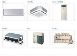 types of ac units. Beautiful Types Say For Example Multiple Mega Split ACu0027s Or Cassette Type Are Good To  Go In  On Types Of Ac Units Quora