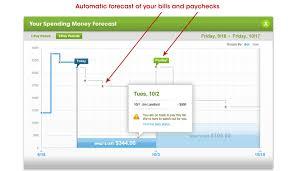 Quicken Online Free Personal Finance Software Jake Ludington